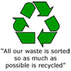 waste recycle symbol